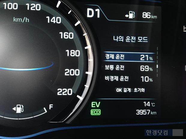 아이오닉 계기판은 오른쪽 디스플레이를 통해 운전자의 운전모드를 실시간으로 알려준다.