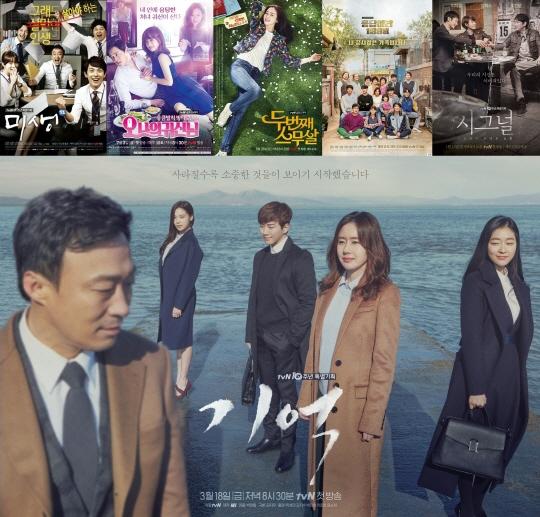 기억 (사진=tvN)