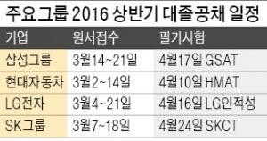 삼성그룹 대졸신입 공채 14일부터 시작