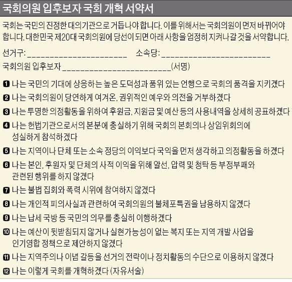 """[국회 개혁해야 경제가 산다] """"슈퍼갑 국회, 특권 내려놓고 국민 눈높이 개혁 나서야"""""""
