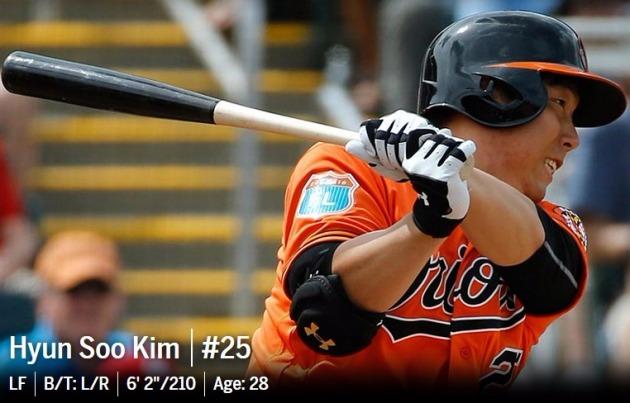 김현수. MLB닷컴 홈페이지 캡처