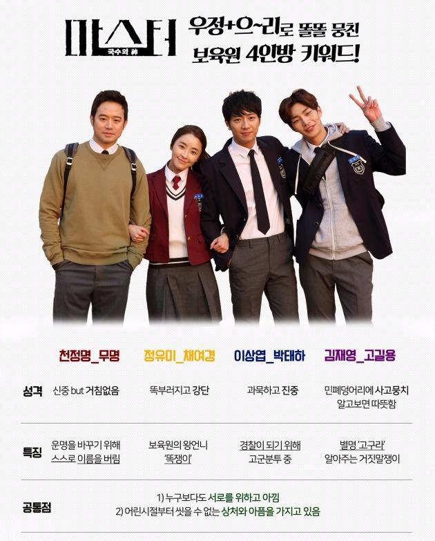 '태양의 후예' 후속작 '마스터-국수의신' / 베르디미디어/드림E&M 제공