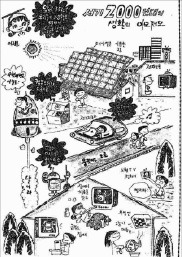 이정문 화백이 1965년 그린 2000년대 생활상 .