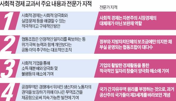 '시장경제' 가르치는 교과서도 없는데…'사회적 경제' 먼저 배우는 서울 학생들