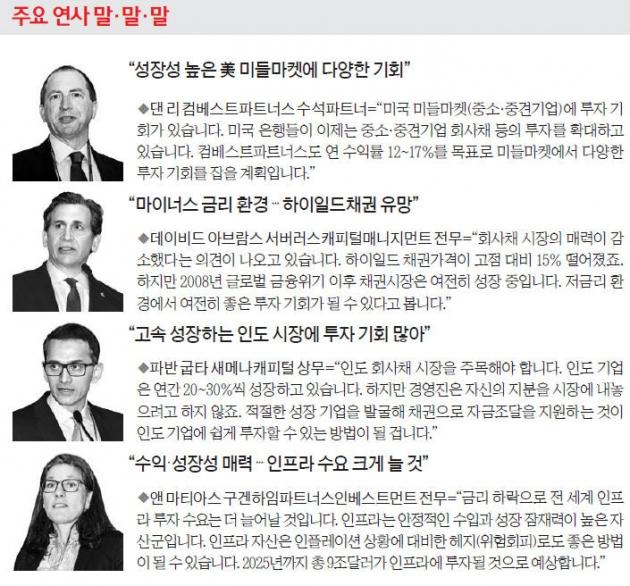 "[ASK 2016] 국민연금 ""목재·농장 등 투자 다변화""…보험사는 벤처펀드 '입질'"