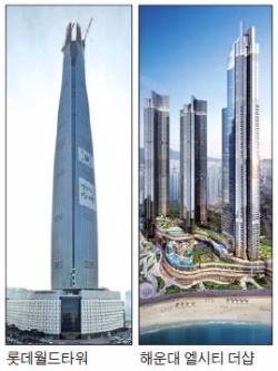 [미리 보는 시티스케이프] 123층 롯데월드타워·101층 해운대 엘시티 '나란히 우뚝'