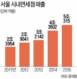 SK 워커힐 면세점 10일까지만 판매…700여명 고용유지 불투명