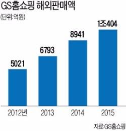 일본 수출길 막힌 중기, GS홈쇼핑 덕에 동남아 개척