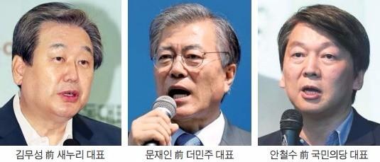 """김무성 """"비주류 중 1등 할 후보 밀겠다"""""""