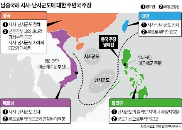 남중국해 판결 앞두고 예민해진 중국…무력시위 확대