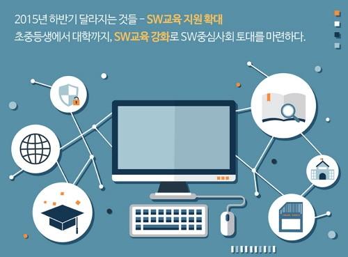 4차 산업혁명의 시대, 소프트웨어 교육은 필수