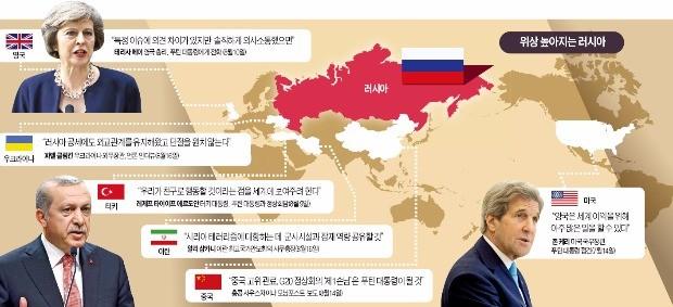 [글로벌 컨트리 리포트] 요동치는 국제정세…'내 편' 없던 러시아, 각국서 러브콜