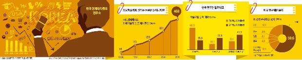 [대한민국 국가 브레인이 없다] 한국 경제 무관심한 경제학자들…논쟁도 쓴소리도 사라졌다