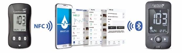 [제14회 올해의 브랜드 대상] 케어센스, 보유 특허만 140여건…혈당 측정기 부동의 1위