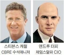 """[ASK 2016] """"20년간 연수익 8.3%…리츠에 주목하라"""""""