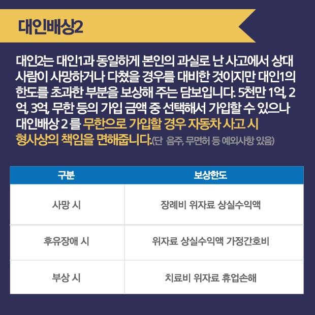[카드뉴스] 자동차 보험 용어 정리