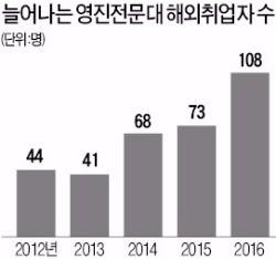 """""""200억달러 시장 잡아라""""…경기도, 3D프린팅 페스티벌 연다"""