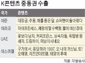 K팝·드라마부터 연극까지…'한류 신대륙' 중동이 부른다