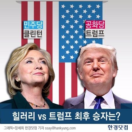 [2016 美선택 D-1] '힐러리냐 트럼프냐' 숨죽인 대륙