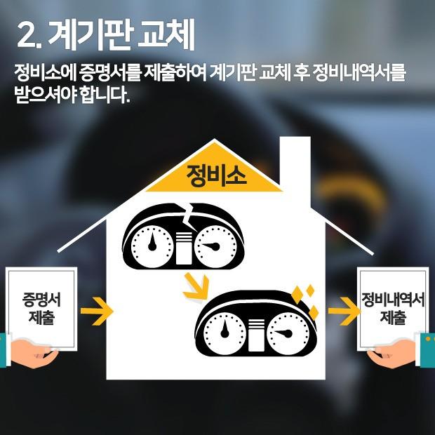 [카드뉴스] 계기판 고장