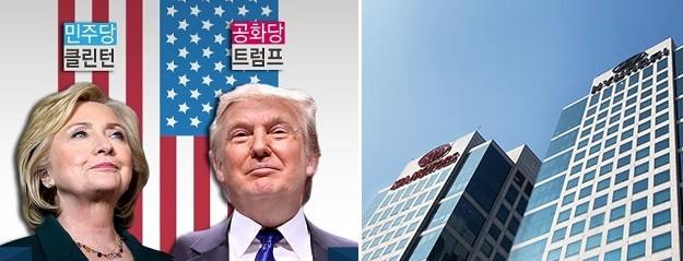 [2016 美선택] 현대·기아차, 미 대선 결과 촉각…누가 돼도 '난감'