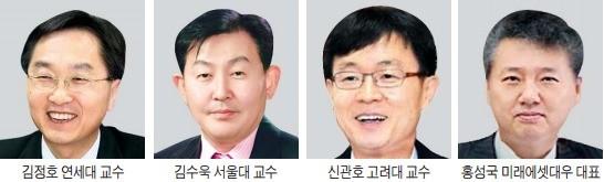 """""""고교 경제캠프에서 만나요"""""""