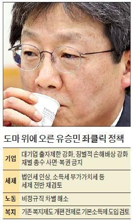 신보수? 강남좌파?…도마 오른 '유승민의 좌클릭'