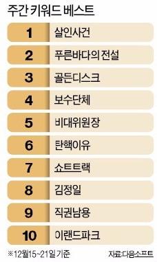 [왁자지껄 온라인] '대통령 5촌 간 살인사건' 의혹 인터넷 달궈
