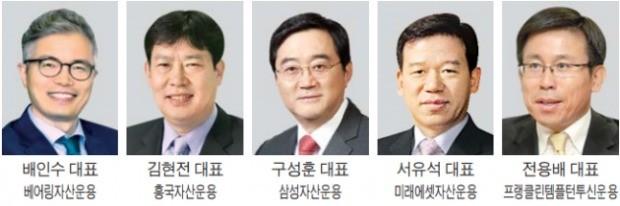 [2017 대한민국 펀드대상] 국내 주식형 '베어링고배당' 지난해 수익률 8.46% 최고