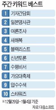 [왁자지껄 온라인] 박 대통령 기습 기자간담회에 인터넷 '시끌'