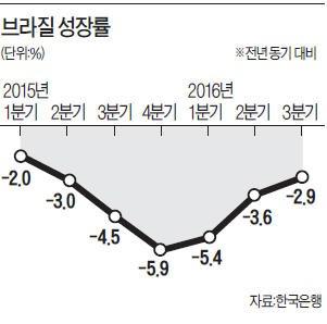 [한상춘의 '국제경제 읽기'] 대통령 탄핵…'4월 경제 위기설'에는?