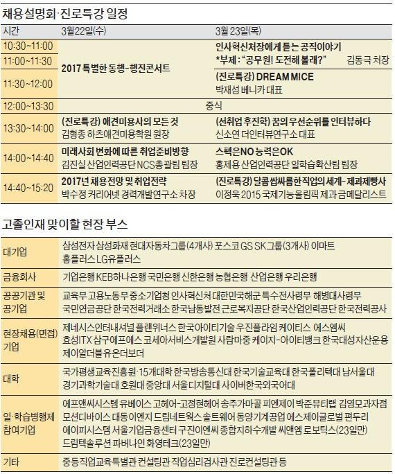 [2017 대한민국 고졸인재 Job Concert] '고졸 잡콘서트'가 만든 6년의 기적…'학벌·스펙의 벽'을 뛰어넘다