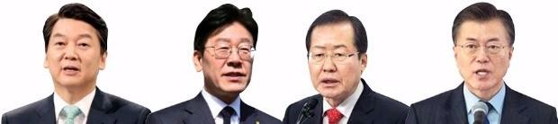 안철수 1195억, 이재명 26억, 홍준표 25억, 문재인 14억.