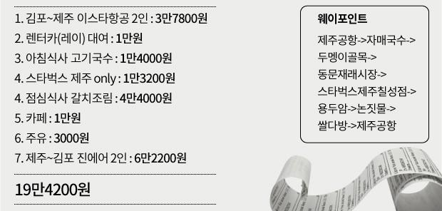 [이슈+] 내일 점심 '제주'서 어때…10만원에 제주 당일치기 가능할까