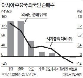 [한상춘의 '국제경제 읽기'] 미국 증시 '거품 논쟁'과 한국 증시 '대세 상승론'