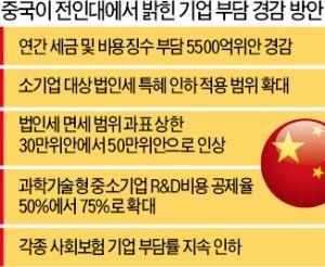 [중국 인민대표대회 개막] 트럼프 보란 듯…중국, 92조 화끈한 기업 감세