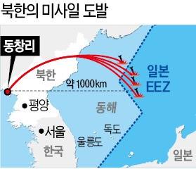 [북한, 탄도미사일 도발] 사드 무력화·북미 대화 노린 무력시위…'트럼프의 초강수' 부를 수도
