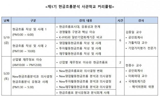 리스크컨설팅코리아, 5월 19~20일 '현금흐름분석 사관학교' 개최