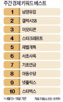[왁자지껄 온라인] '박유천과 혼사' 남양유업, 갤럭시 S8보다 더 관심