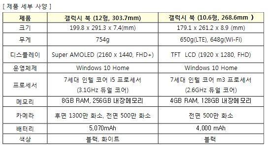 PC같은 태블릿 '갤럭시 북' 국내 출시