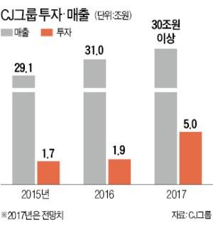 """휠체어 타고 등장한 이재현 회장 """"4년 공백 깊은 책임…월드베스트 CJ 만들겠다"""""""