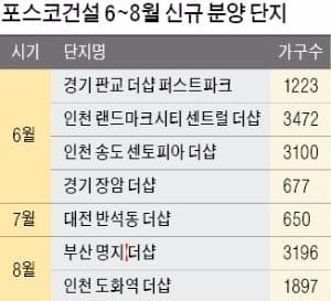 포스코건설, 6월 '판교 더샵 퍼스트파크' 1223가구 등 8월까지 1만4000가구 분양