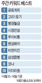 [왁자지껄 온라인] '2030년 월드컵 동북아 공동개최' 관심 집중