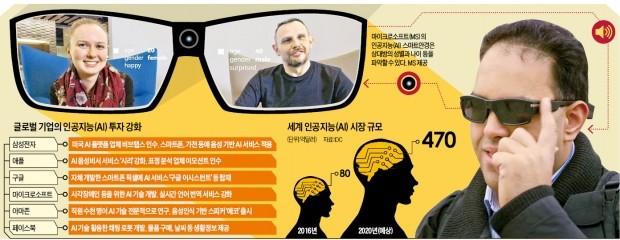 AI 안경 낀 시각장애인, 눈앞 광경 음성으로 훤히 알 수 있다