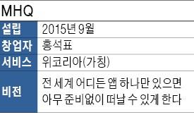 번역부터 결제·환전까지 한번에…한국여행 앱으로 유커 '공략'