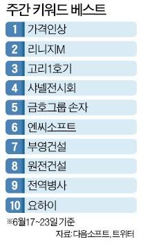 [왁자지껄 온라인] 치킨값 인상·리니지M 출시 뜨거운 논란