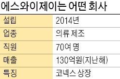 """김소영 에스와이제이 대표 """"자투리 원단으로 만든 옷 대박…상장도 했어요"""""""