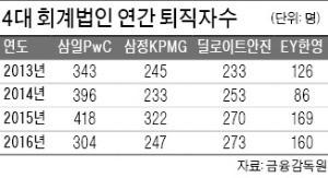 """""""3~8년차 회계사 이탈 막아라""""…4대 회계법인 연봉 10% 인상"""