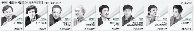 [커버스토리] SNS 타고 호시절(好詩節)…수만부 찍는 '스타 시인' 잇따라