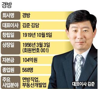 '100년 기업' 경방, 한국 떠난다
